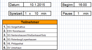 Hallenkreismeisterschaften 2015